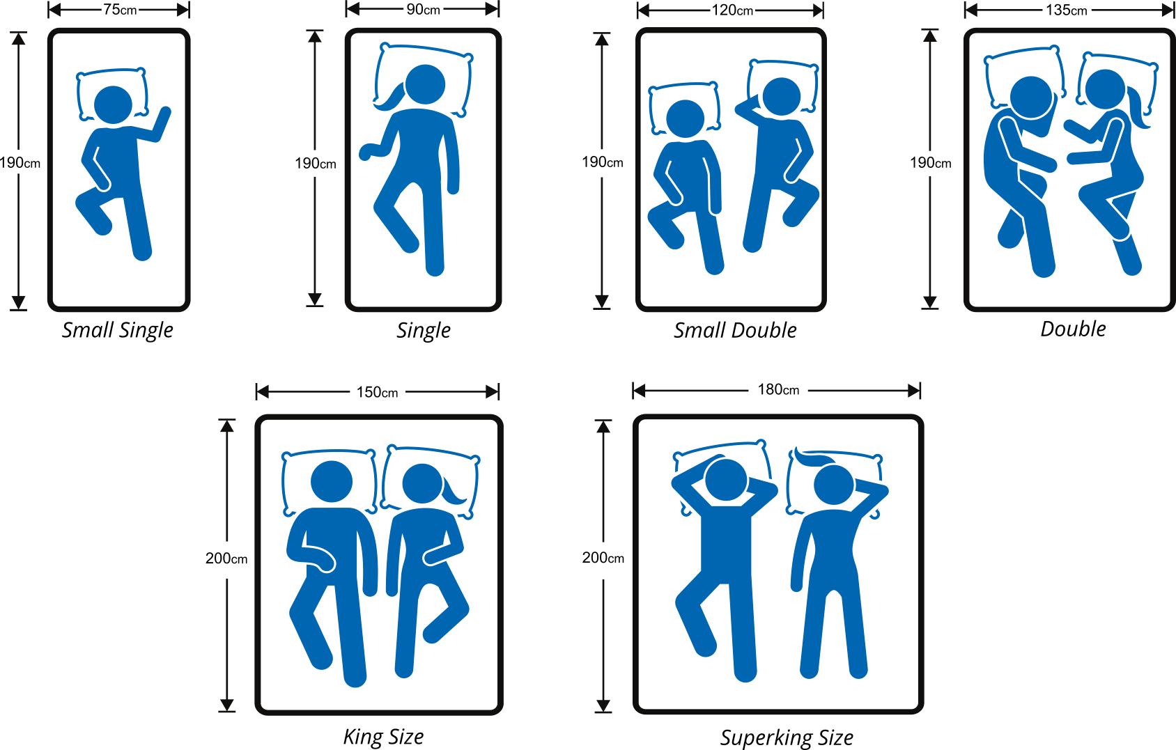 Différentes tailles de lit